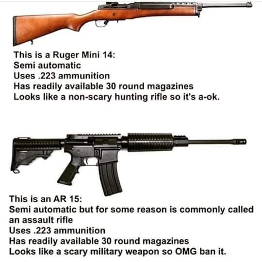 Liberty Arms
